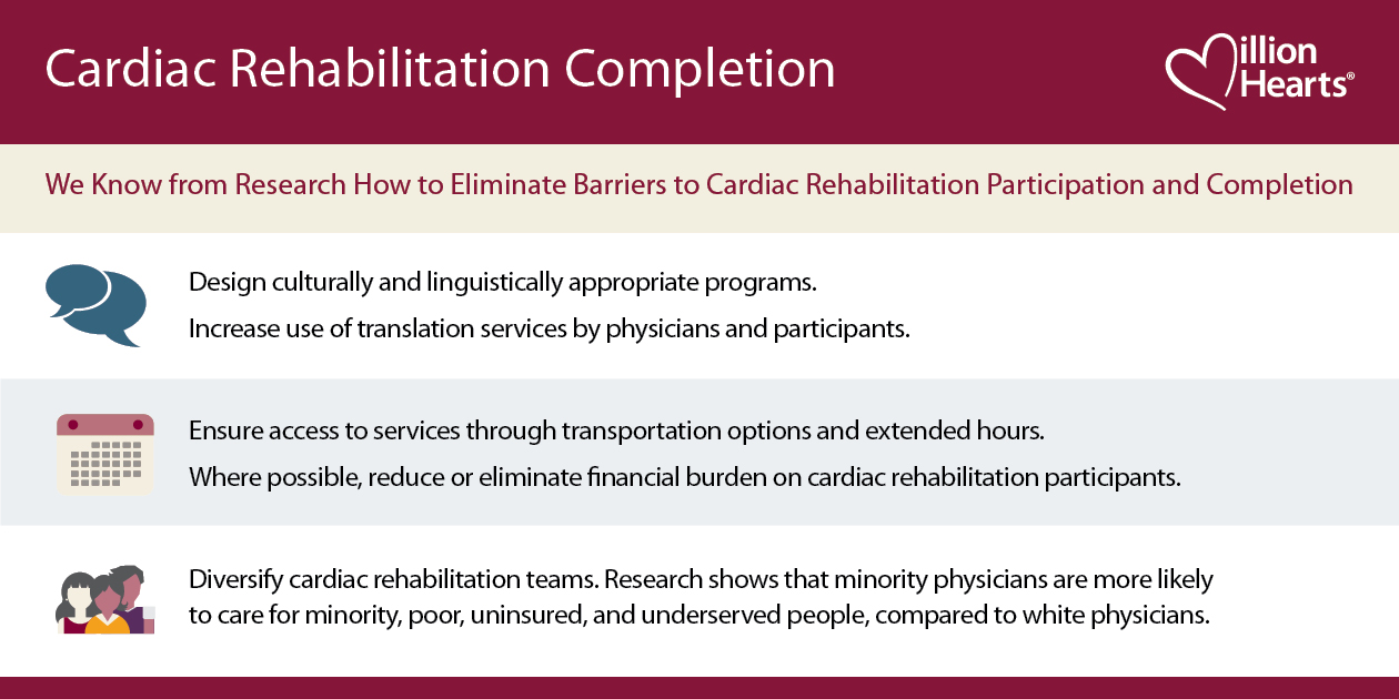 Cardiac Rehabilitation Completion