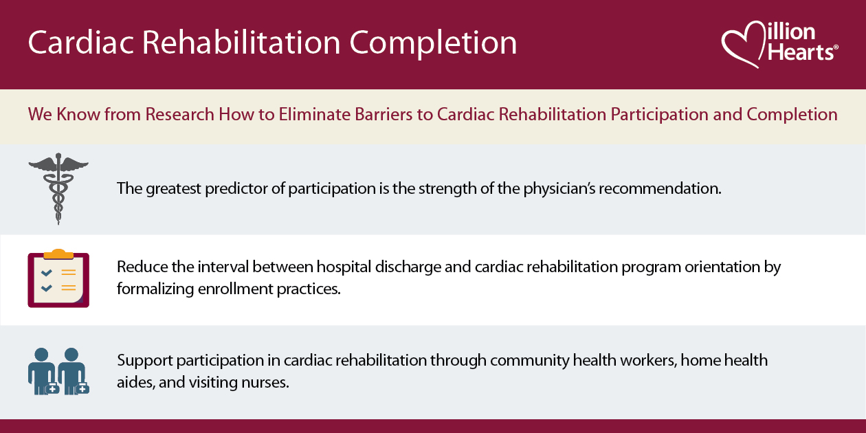 Cardiac Rehabilitation Completion 2