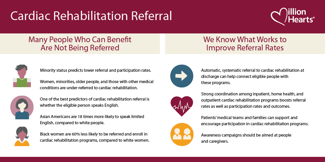Cardiac Rehabilitation Referral