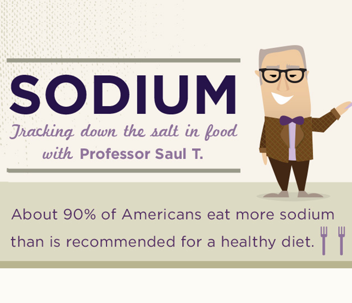 Sodium: Tracking down the salt in food with Professor Saul T. About 90 percent of Americans eat more sodium than is recommended for a healthy diet.