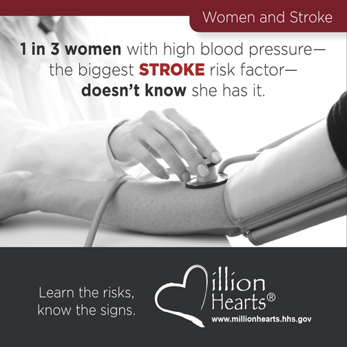 Learn About High Blood Pressure