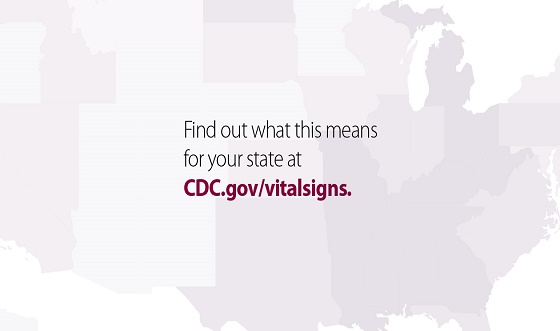 Find out what you can do at www.cdc.gov/vitalsigns/