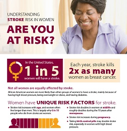 Women and Stroke Infographic. Click on image to view larger size.